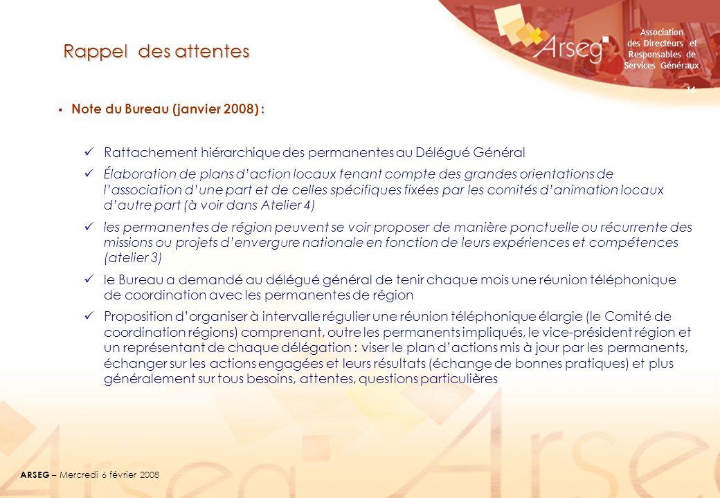 Rappel des attentes Note du Bureau (janvier 2008) :