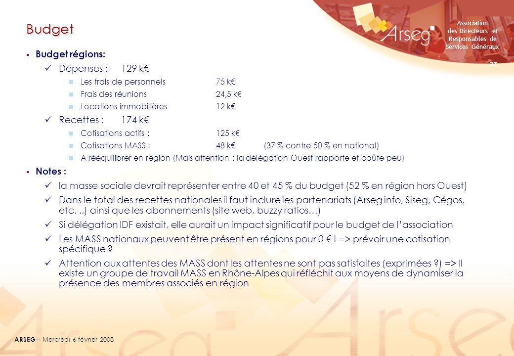 Budget Budget régions: Dépenses : 129 k€ Recettes : 174 k€ Notes :