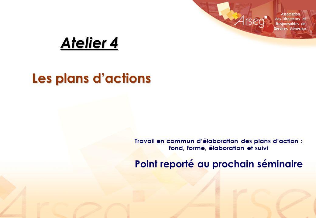 Atelier 4 Les plans d'actions