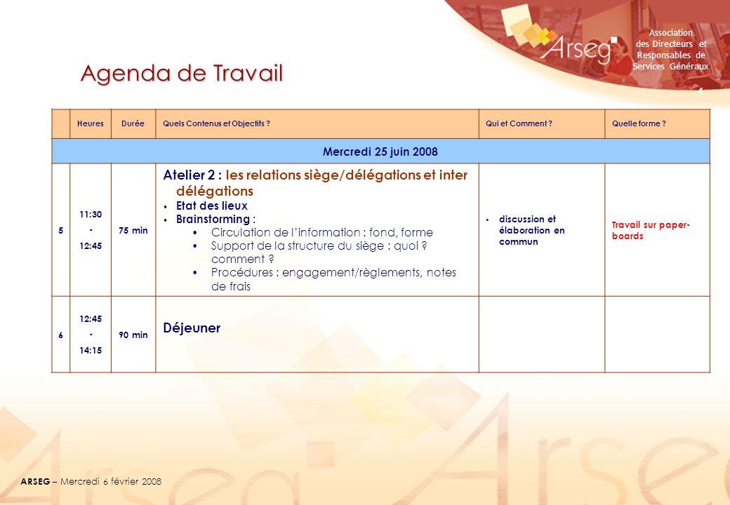 Agenda de Travail Heures. Durée. Quels Contenus et Objectifs Qui et Comment Quelle forme Mercredi 25 juin 2008.