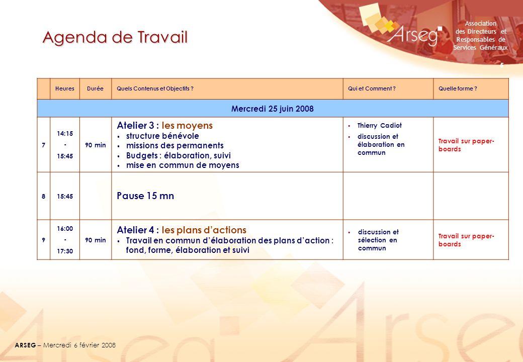 Agenda de Travail Atelier 3 : les moyens Pause 15 mn