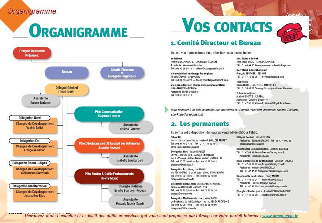 Organigramme ARSEG – Mercredi 6 février 2008