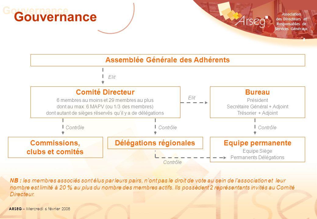 Gouvernance Gouvernance Assemblée Générale des Adhérents