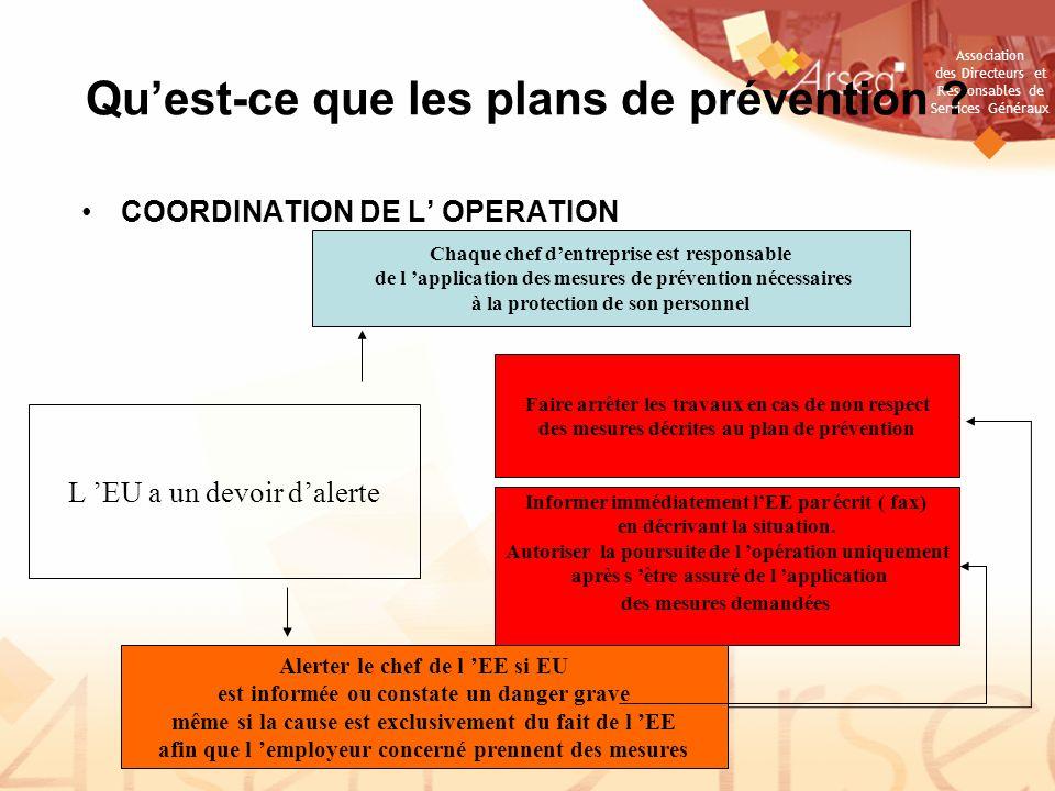 Qu'est-ce que les plans de prévention