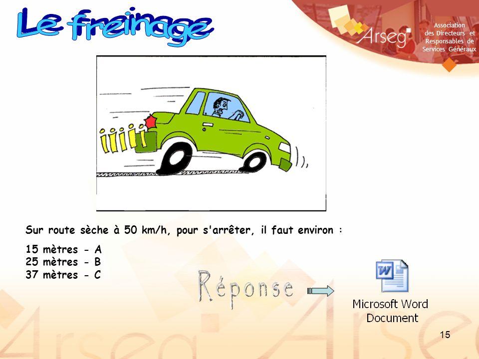 Le freinageSur route sèche à 50 km/h, pour s arrêter, il faut environ : 15 mètres - A 25 mètres - B 37 mètres - C.