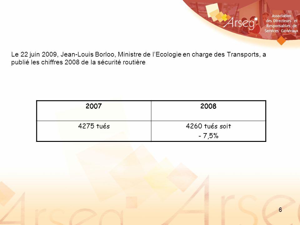 Le 22 juin 2009, Jean-Louis Borloo, Ministre de l'Ecologie en charge des Transports, a publié les chiffres 2008 de la sécurité routière