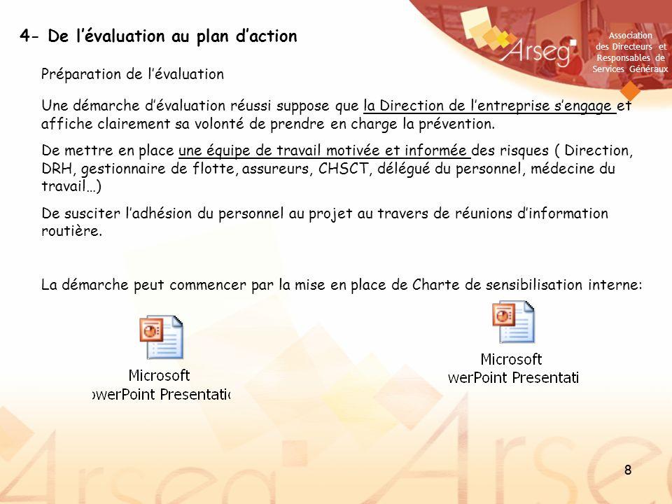 4- De l'évaluation au plan d'action