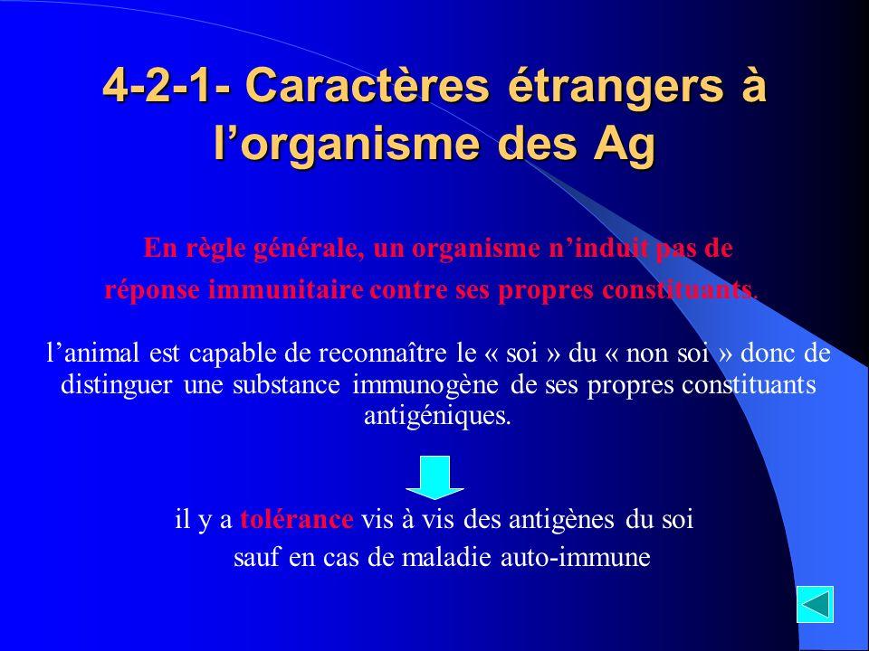4-2-1- Caractères étrangers à l'organisme des Ag