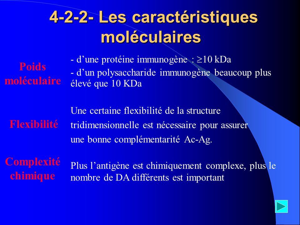 4-2-2- Les caractéristiques moléculaires