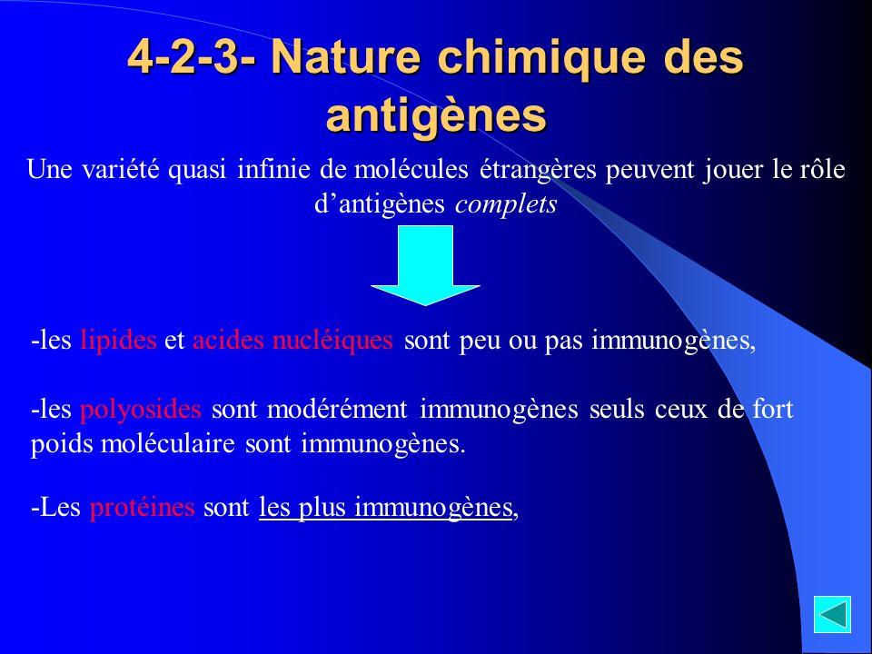 4-2-3- Nature chimique des antigènes