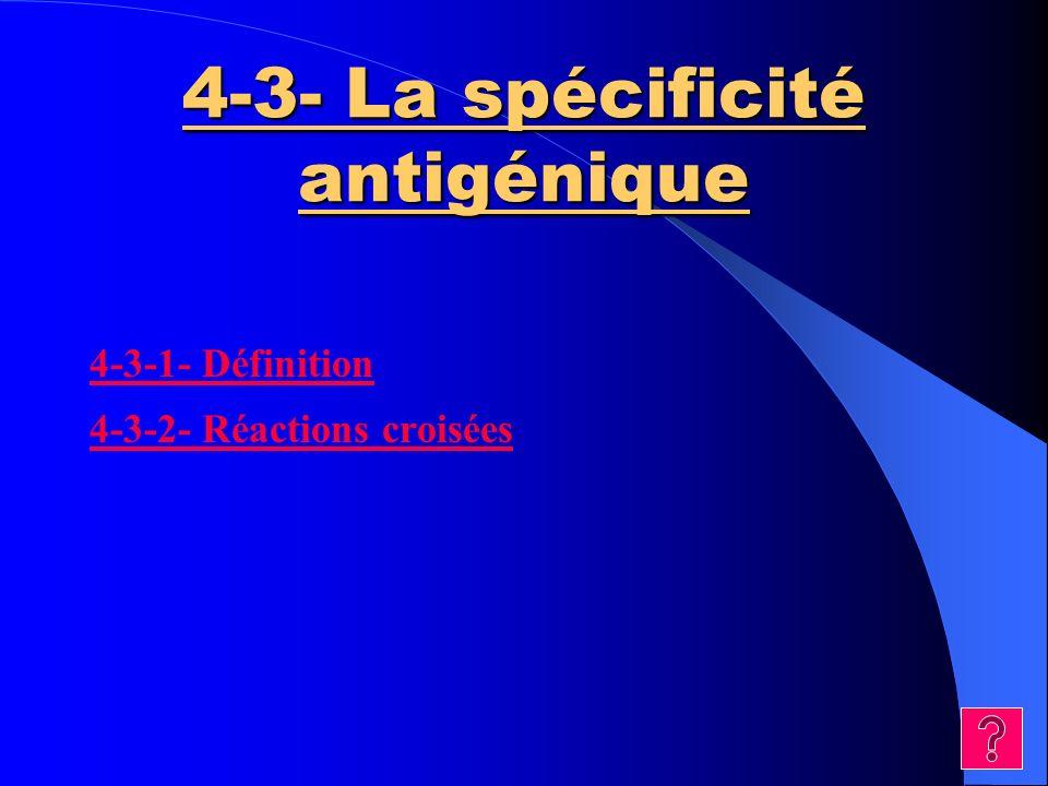 4-3- La spécificité antigénique