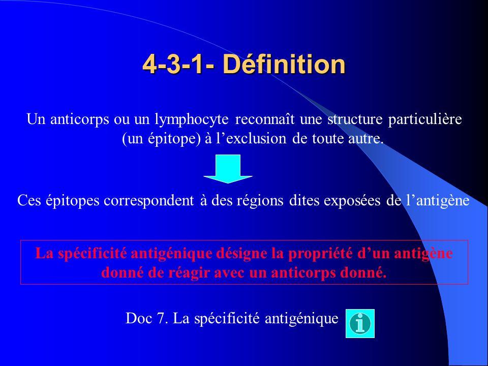 Doc 7. La spécificité antigénique