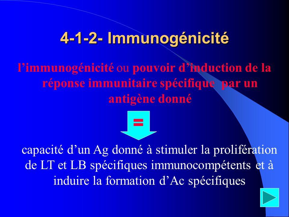4-1-2- Immunogénicité l'immunogénicité ou pouvoir d'induction de la réponse immunitaire spécifique par un antigène donné.