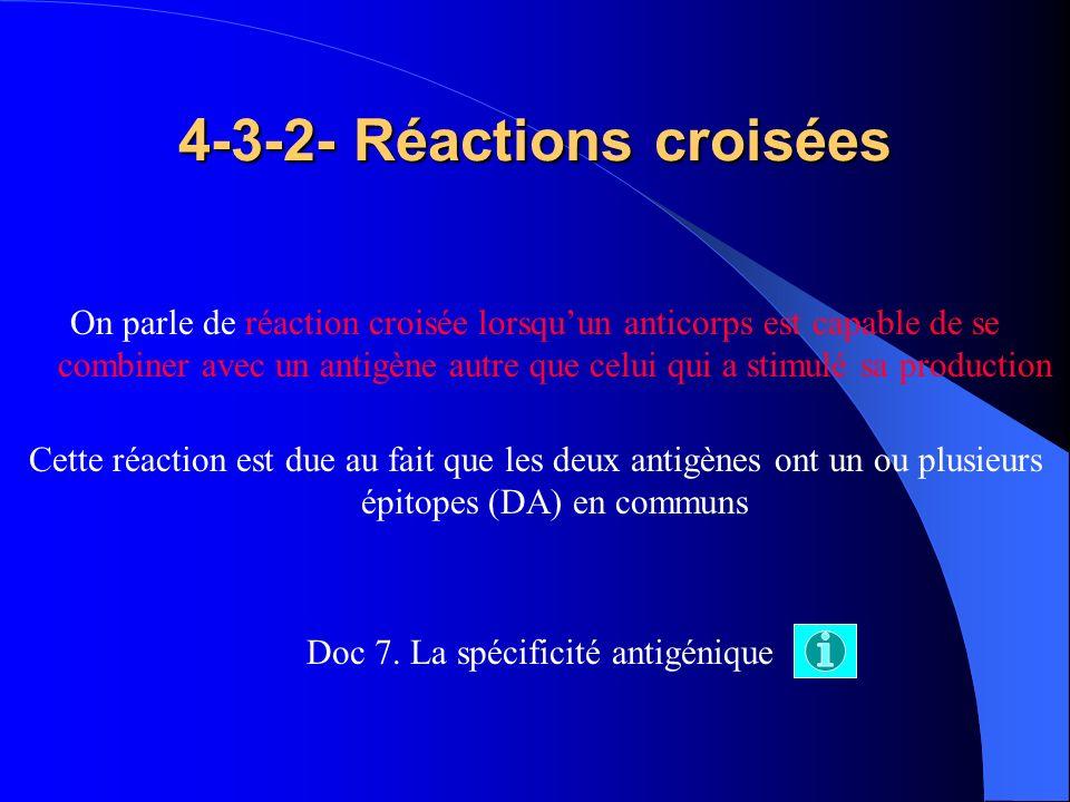 4-3-2- Réactions croisées