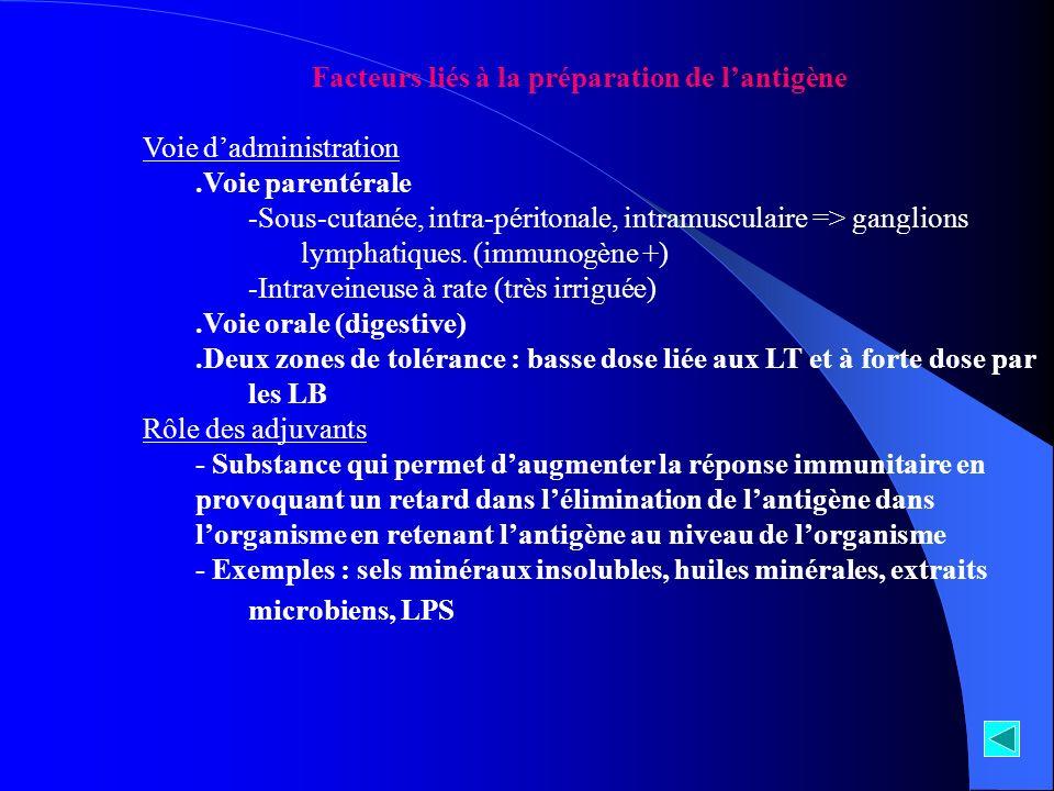 Facteurs liés à la préparation de l'antigène
