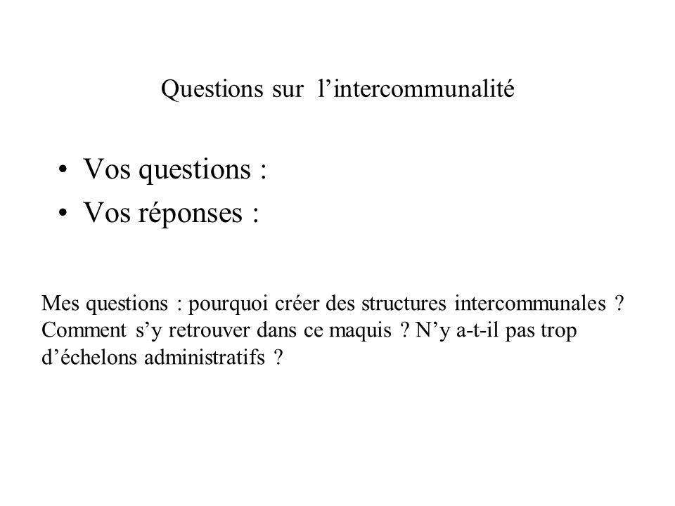 Questions sur l'intercommunalité