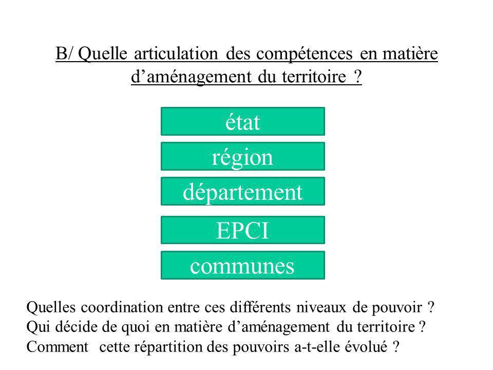 état région département EPCI communes