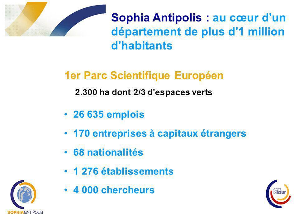 1er Parc Scientifique Européen 2.300 ha dont 2/3 d espaces verts