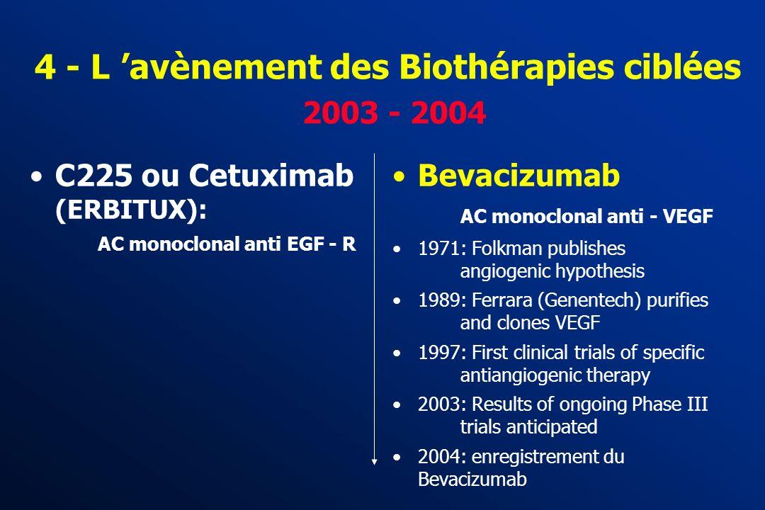 4 - L 'avènement des Biothérapies ciblées 2003 - 2004