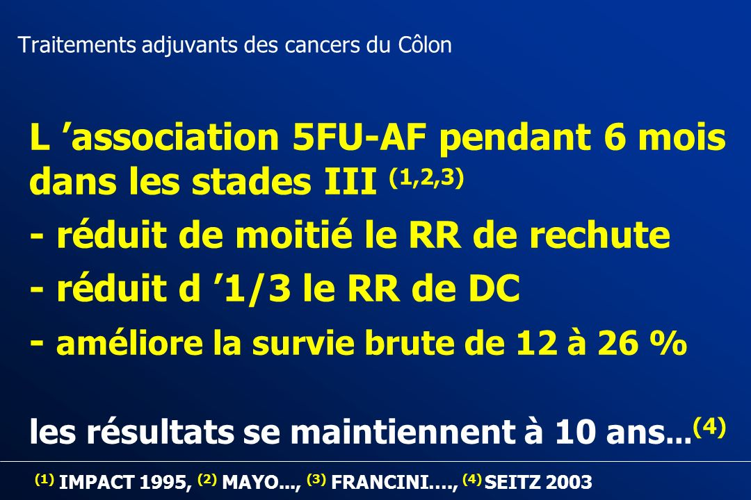 Traitements adjuvants des cancers du Côlon