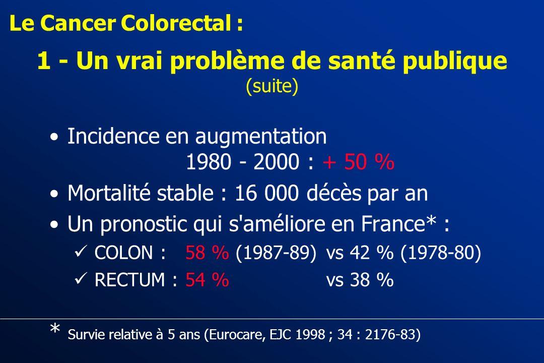 1 - Un vrai problème de santé publique (suite)