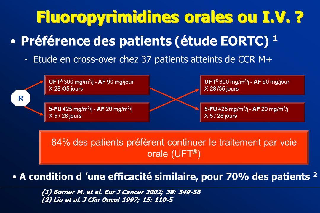 Fluoropyrimidines orales ou I.V.