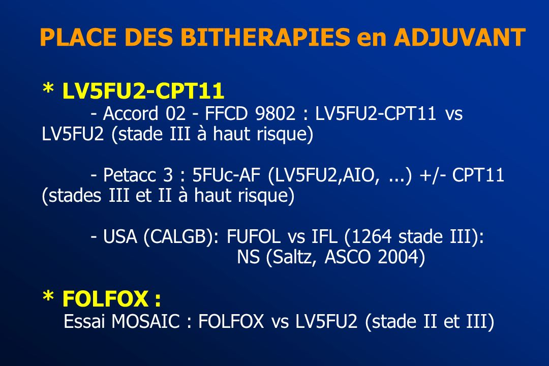 PLACE DES BITHERAPIES en ADJUVANT