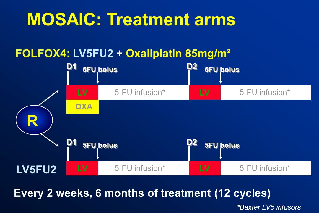 MOSAIC: Treatment arms