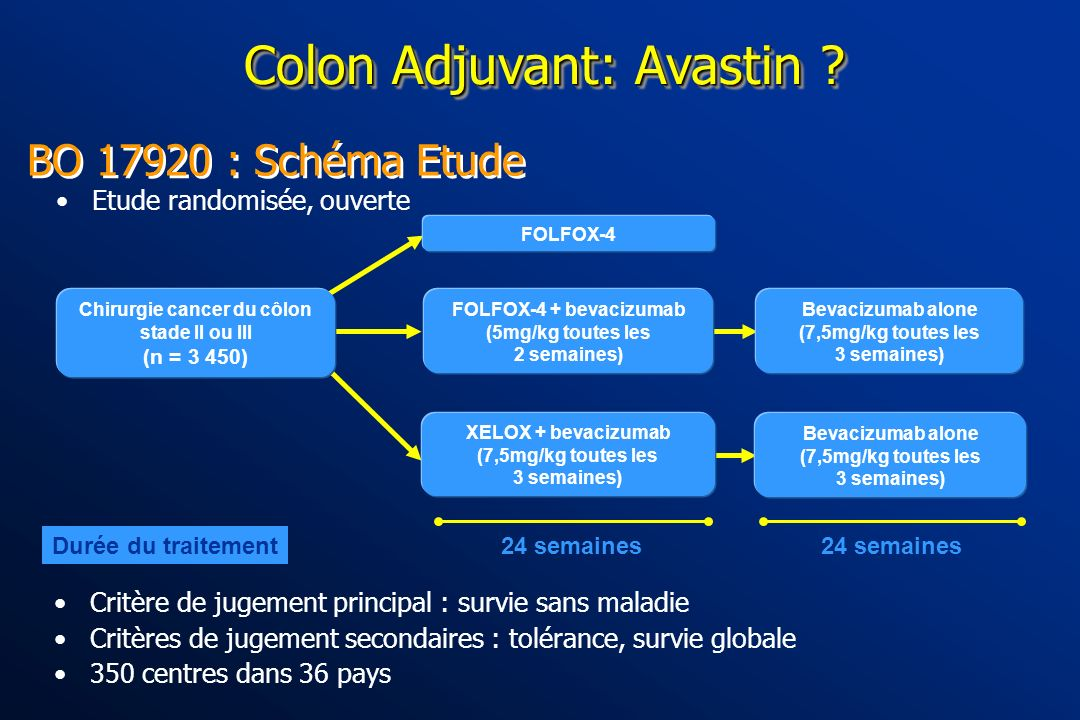 Colon Adjuvant: Avastin