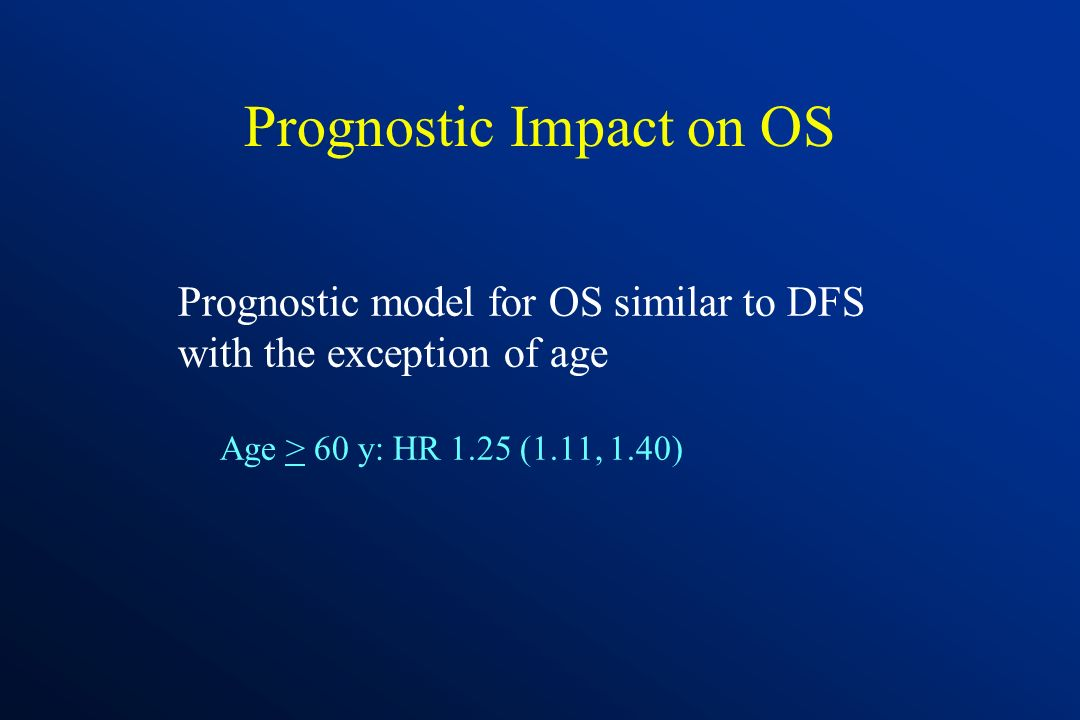 Prognostic Impact on OS