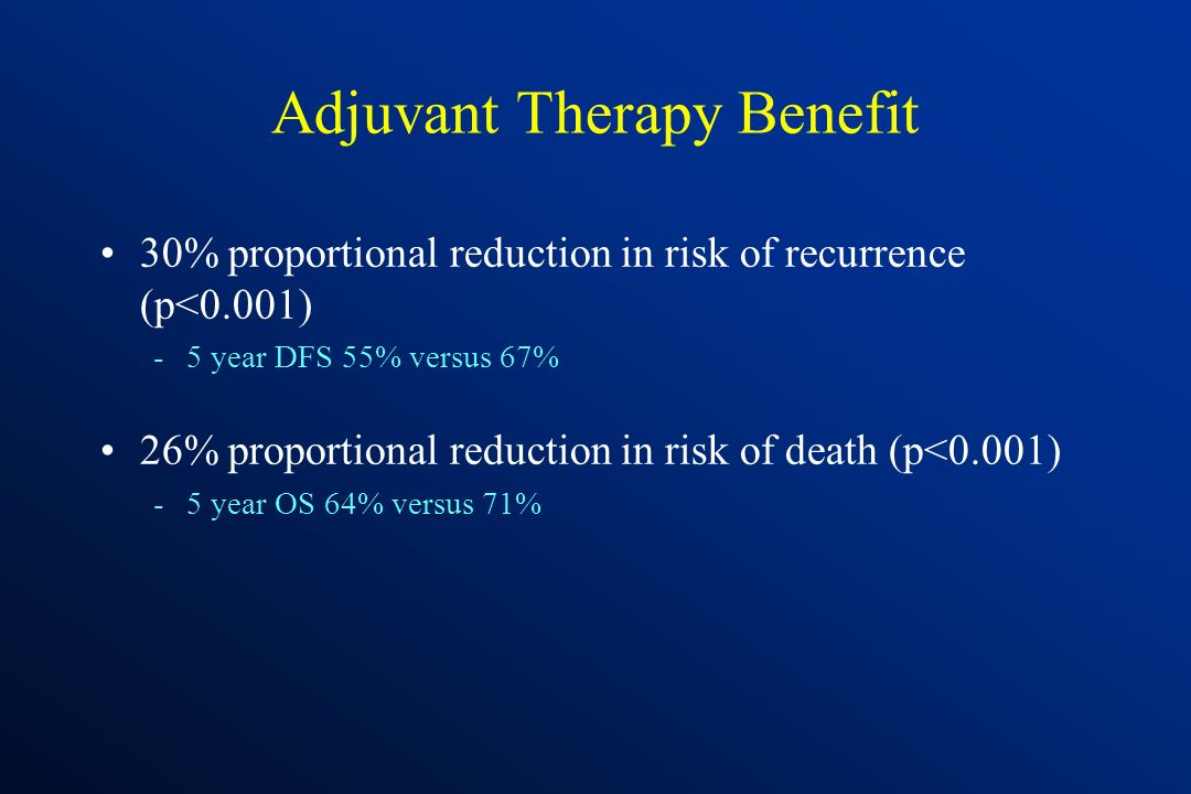 Adjuvant Therapy Benefit