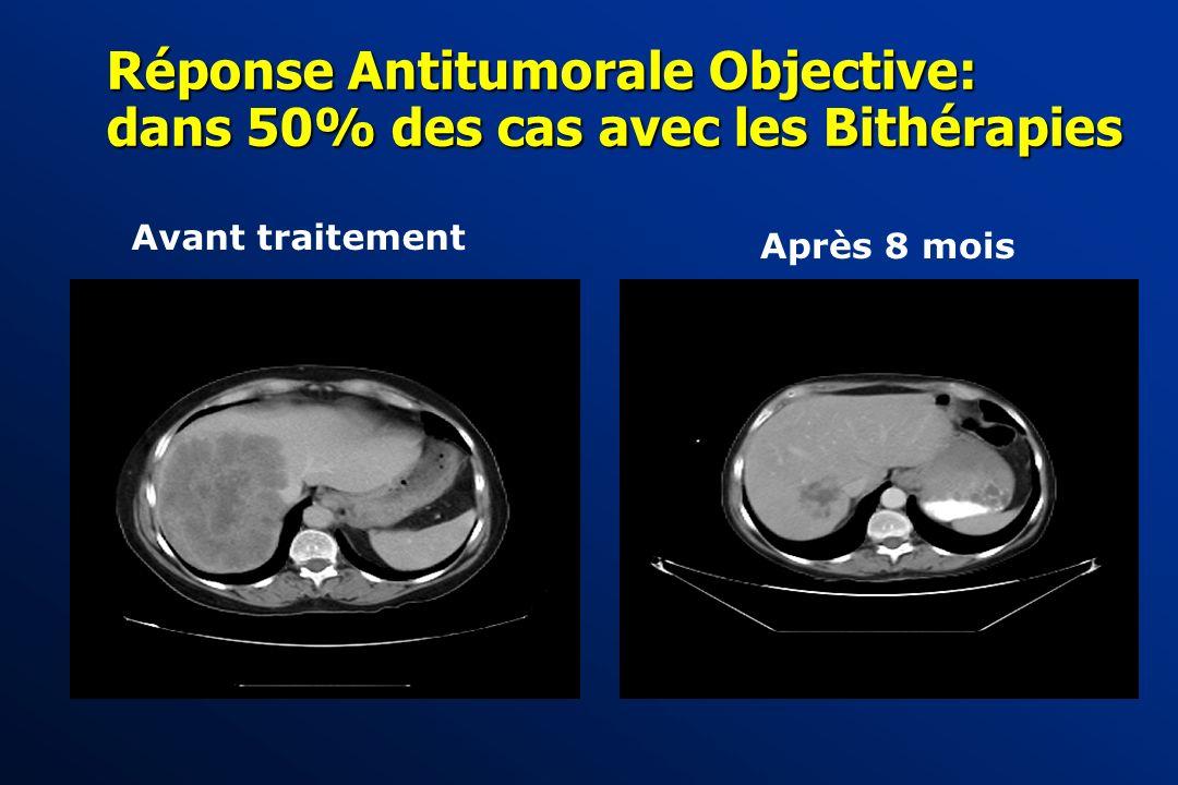 Réponse Antitumorale Objective: dans 50% des cas avec les Bithérapies