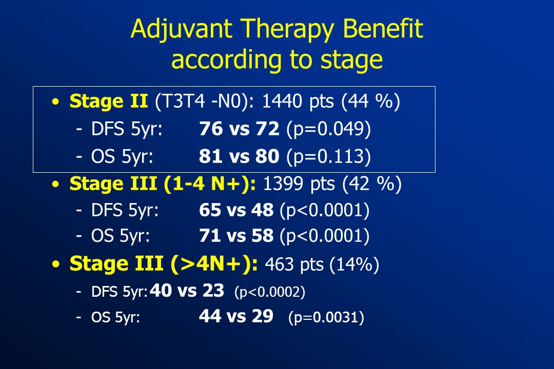 Adjuvant Therapy Benefit according to stage