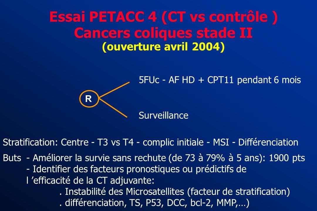Essai PETACC 4 (CT vs contrôle ) Cancers coliques stade II (ouverture avril 2004)