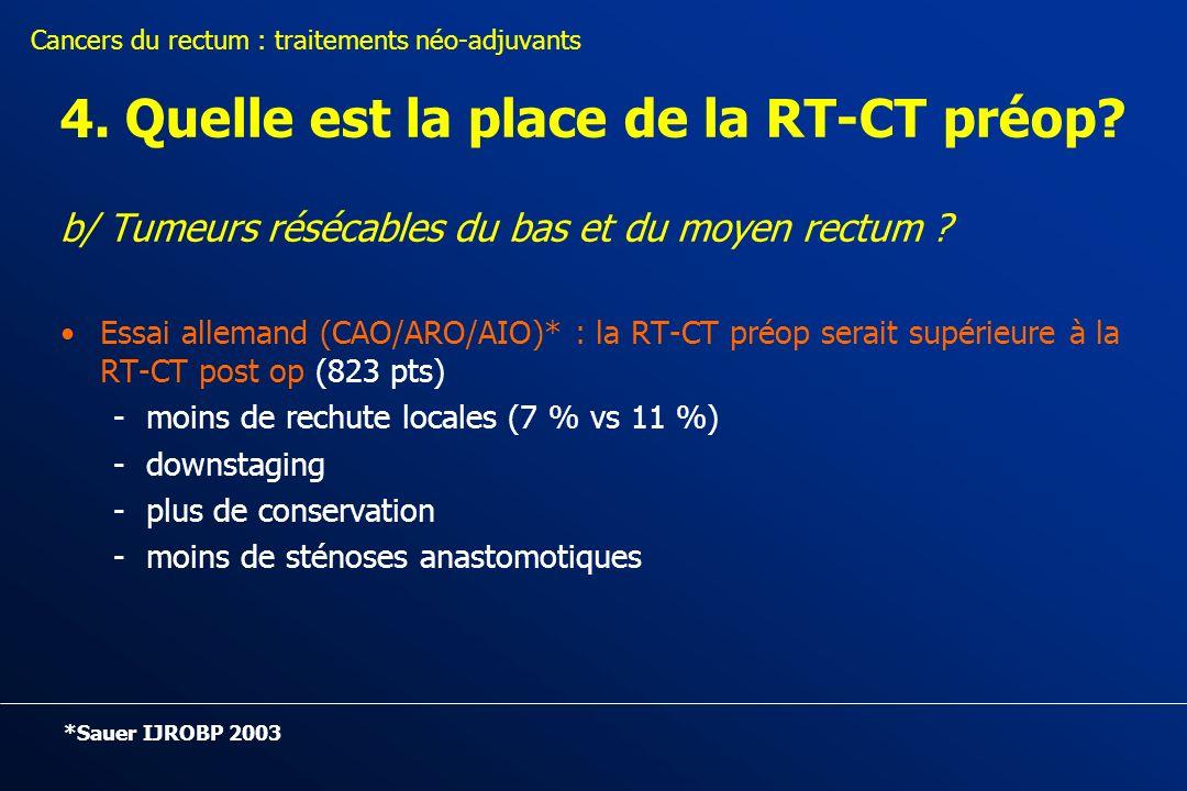 4. Quelle est la place de la RT-CT préop