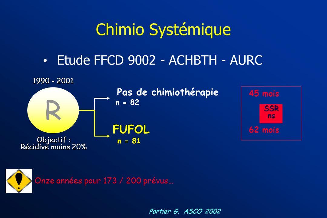 R Chimio Systémique Etude FFCD 9002 - ACHBTH - AURC FUFOL n = 81