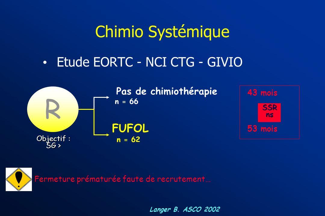 R Chimio Systémique Etude EORTC - NCI CTG - GIVIO FUFOL n = 62