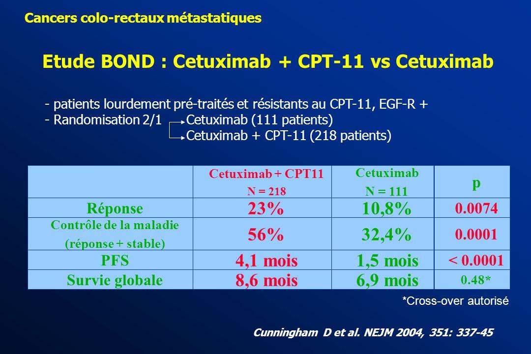 Cancers colo-rectaux métastatiques