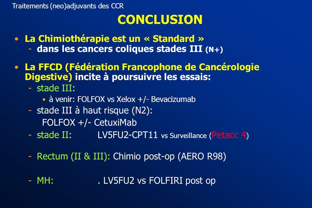 CONCLUSION La Chimiothérapie est un « Standard »