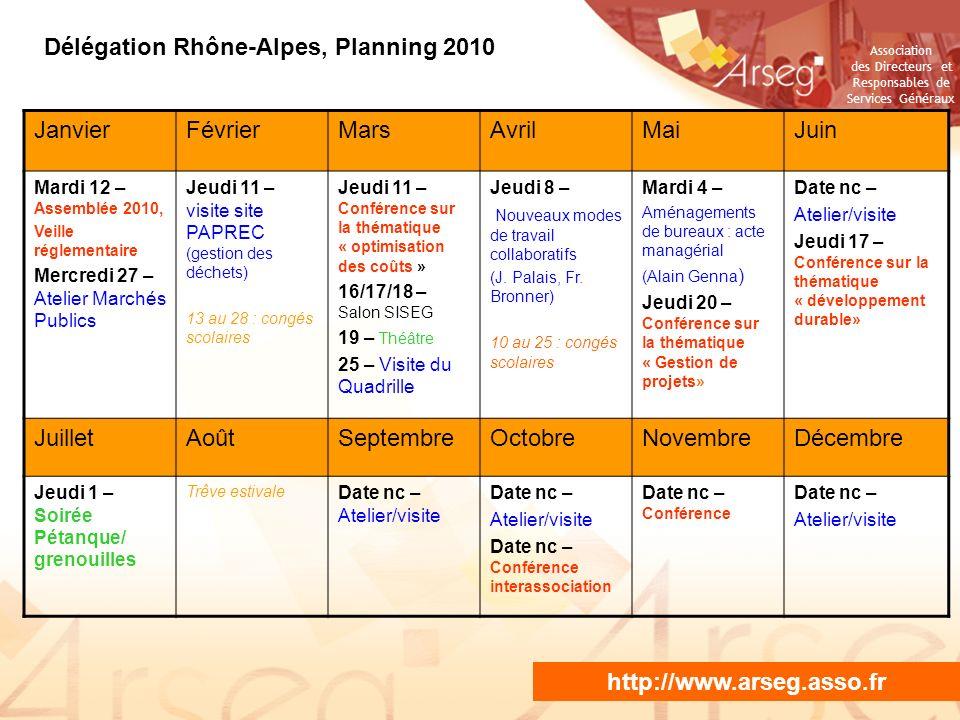 Délégation Rhône-Alpes, Planning 2010 Janvier Février Mars Avril Mai