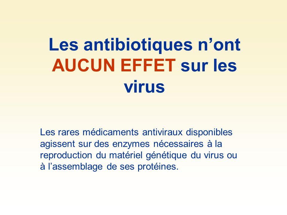 Les antibiotiques n'ont AUCUN EFFET sur les virus