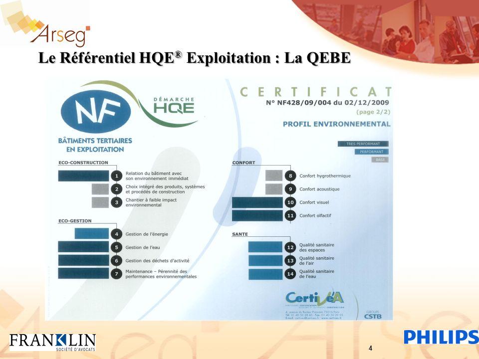 Le Référentiel HQE® Exploitation : La QEBE