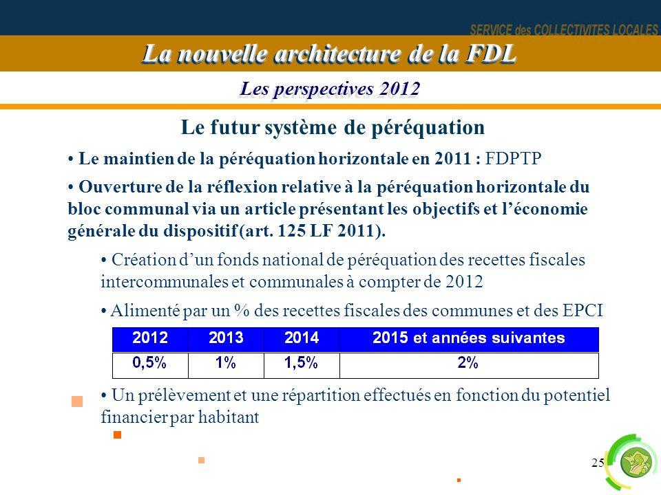 La nouvelle architecture de la FDL Le futur système de péréquation