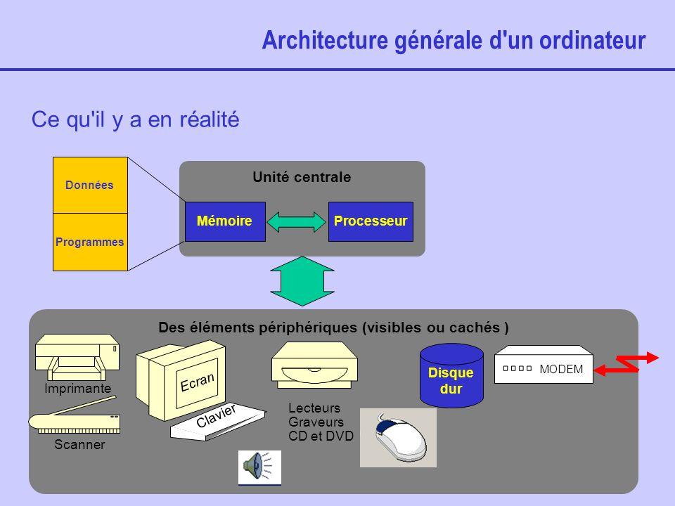Architecture générale d un ordinateur