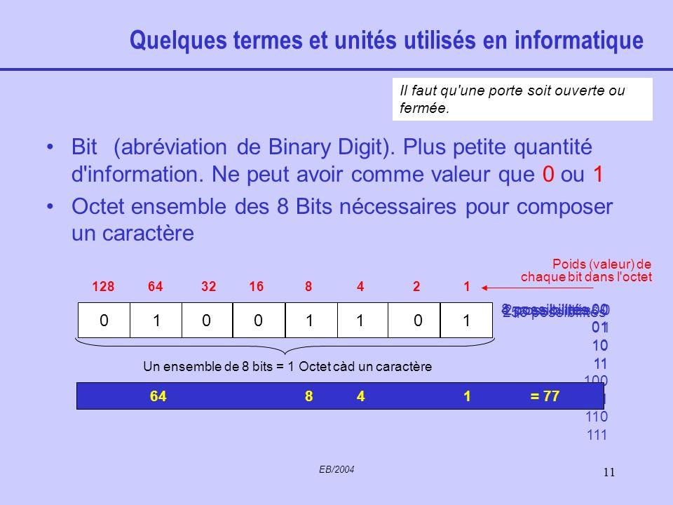 Quelques termes et unités utilisés en informatique