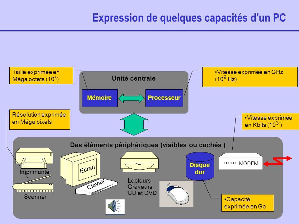 Expression de quelques capacités d un PC