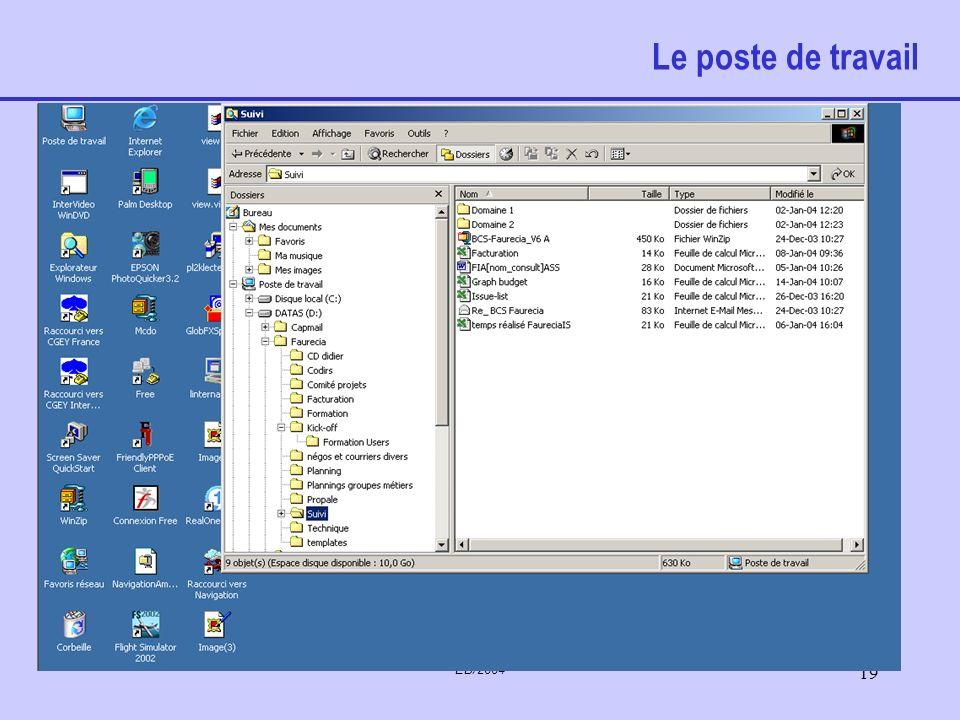 Le poste de travail EB/2004