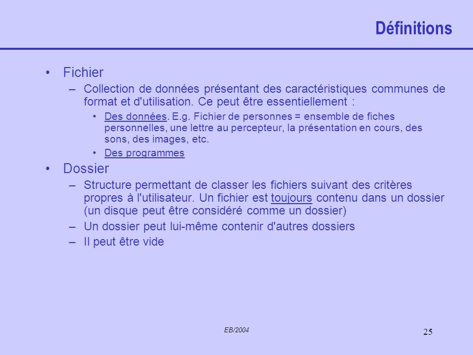 Définitions Fichier Dossier