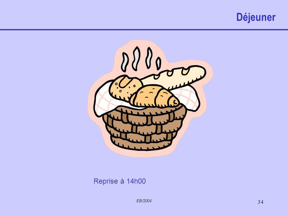 Déjeuner Reprise à 14h00 EB/2004