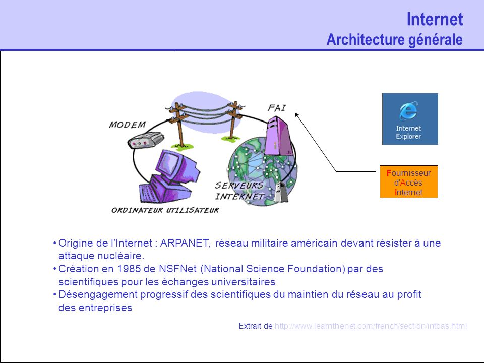 Internet Architecture générale